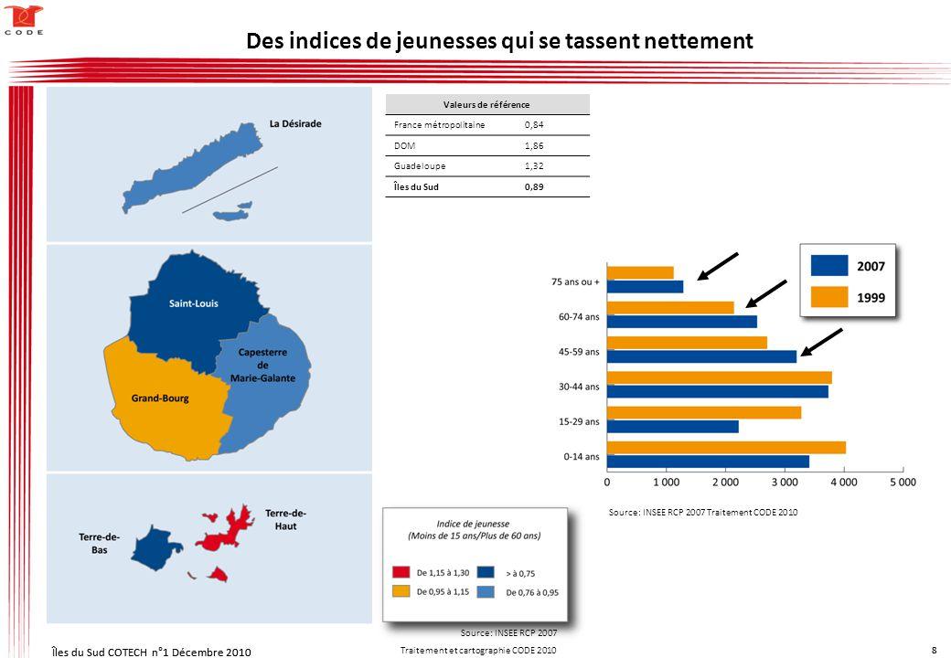 Îles du Sud COTECH n°1 Décembre 2010 9 9 La population active : une forte représentation demployés et douvriers Source: INSEE RCP 2007 Traitement CODE 2010