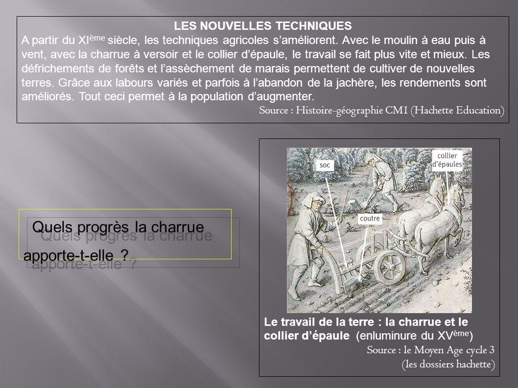 LES NOUVELLES TECHNIQUES A partir du XI ème siècle, les techniques agricoles saméliorent. Avec le moulin à eau puis à vent, avec la charrue à versoir