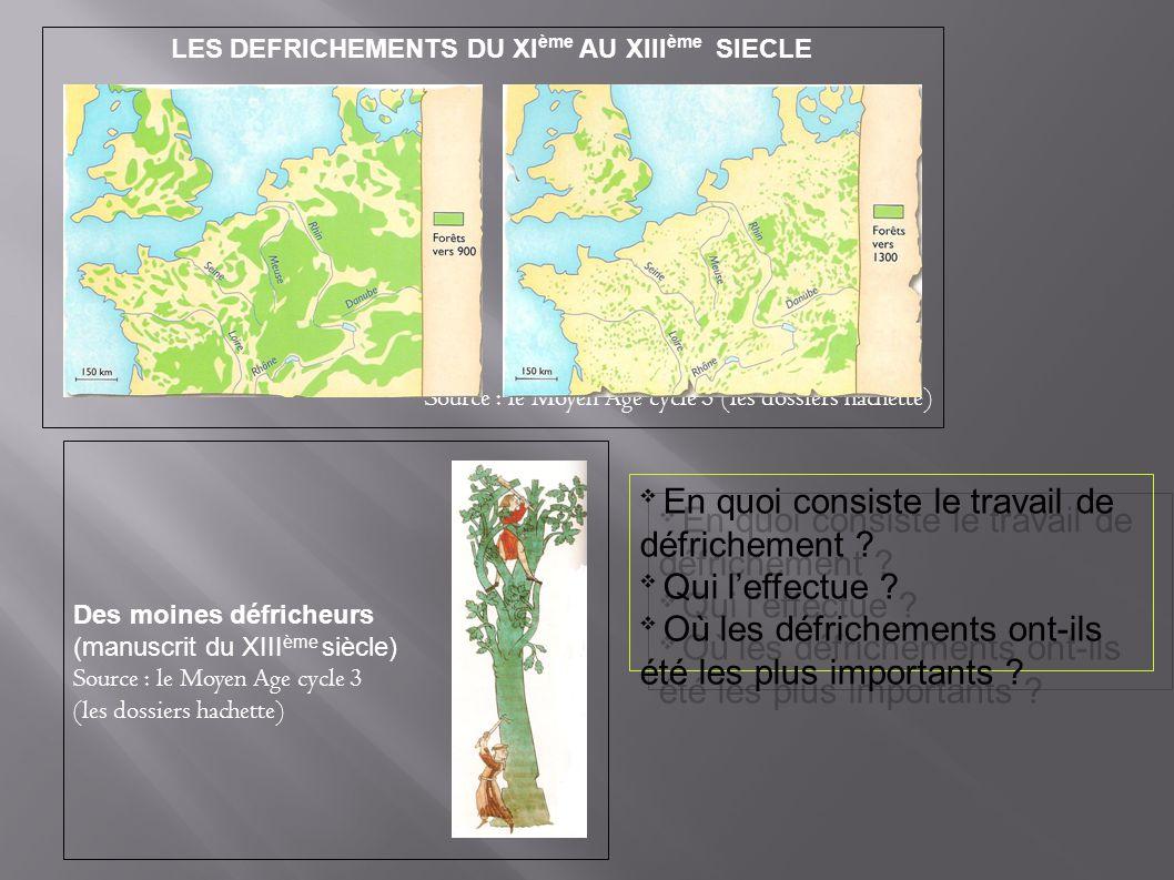 LES DEFRICHEMENTS DU XI ème AU XIII ème SIECLE Source : le Moyen Age cycle 3 (les dossiers hachette) Des moines défricheurs (manuscrit du XIII ème siè