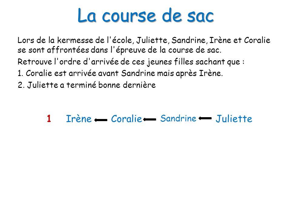 La course de sac Lors de la kermesse de l'école, Juliette, Sandrine, Irène et Coralie se sont affrontées dans l'épreuve de la course de sac. Retrouve