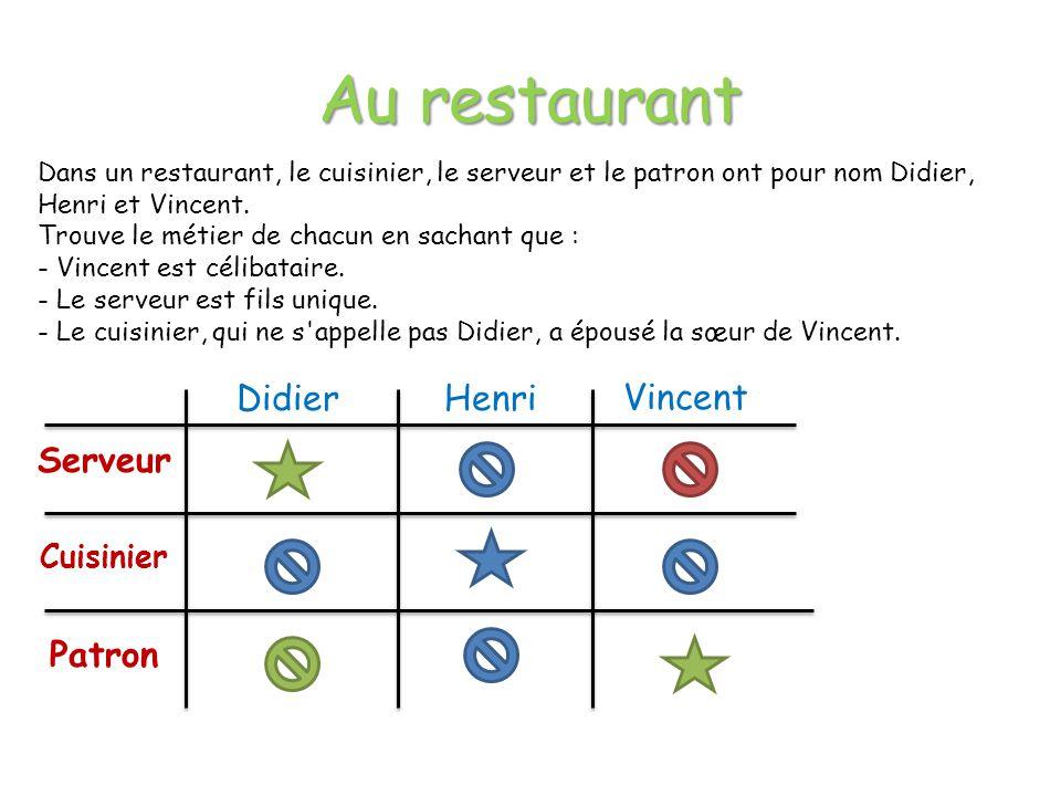 Au restaurant Dans un restaurant, le cuisinier, le serveur et le patron ont pour nom Didier, Henri et Vincent. Trouve le métier de chacun en sachant q