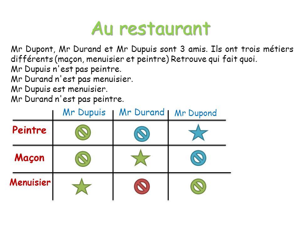 Au restaurant Mr Dupont, Mr Durand et Mr Dupuis sont 3 amis. Ils ont trois métiers différents (maçon, menuisier et peintre) Retrouve qui fait quoi. Mr