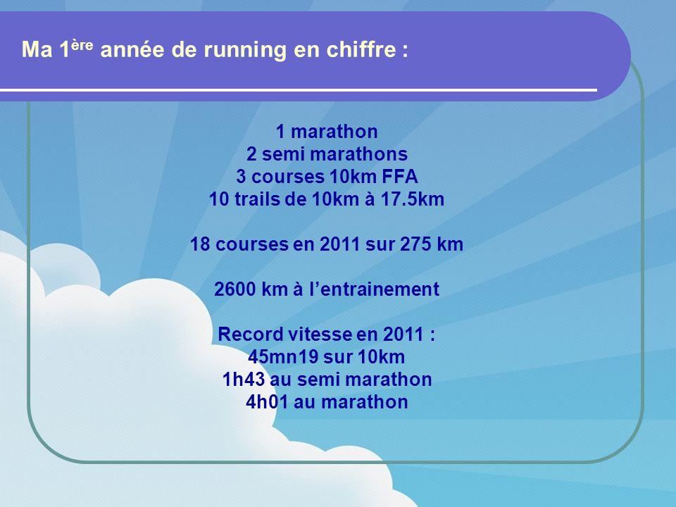 Le 30 décembre 2011 : La corrida de Noël à Bagnols (30) Course en ville de 6.2 km départ 18h : ème sur en vitesse :