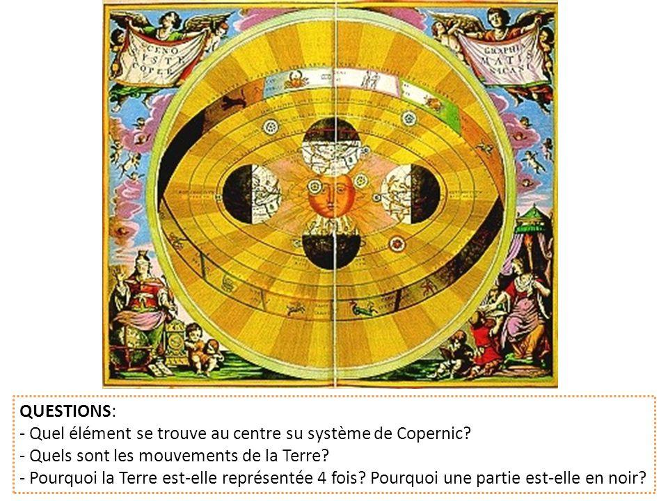 QUESTIONS: - Quel élément se trouve au centre su système de Copernic? - Quels sont les mouvements de la Terre? - Pourquoi la Terre est-elle représenté