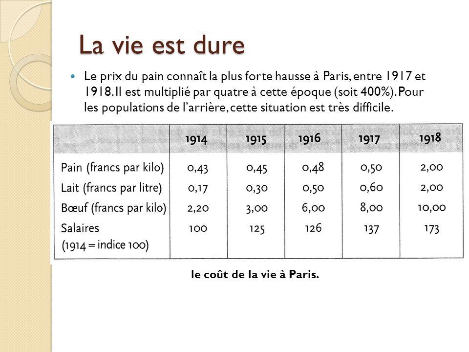 La vie est dure Le prix du pain connaît la plus forte hausse à Paris, entre 1917 et 1918. Il est multiplié par quatre à cette époque (soit 400%). Pour