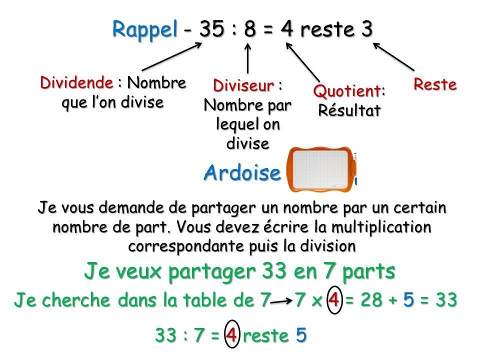 Rappel - 35 : 8 = 4 reste 3 Dividende : Nombre que lon divise Diviseur : Nombre par lequel on divise Quotient: Résultat Reste Ardoise Je vous demande