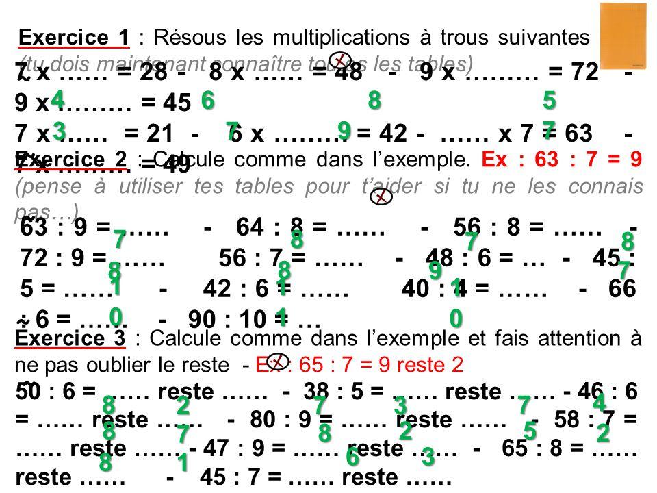 Exercice 1 : Résous les multiplications à trous suivantes (tu dois maintenant connaître toutes les tables) 7 x …… = 28 - 8 x …… = 48 - 9 x ……… = 72 - 9 x ……… = 45 7 x …… = 21 - 6 x ……… = 42 - …… x 7 = 63 - 7 x ……… = 49 ~ ~ Exercice 2 : Calcule comme dans lexemple.