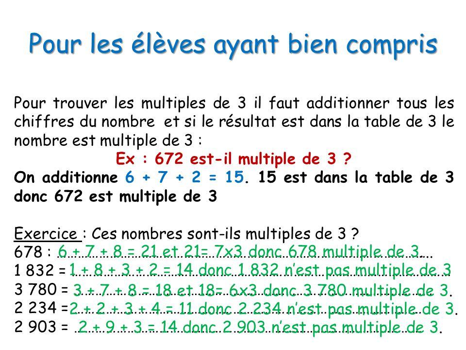 Pour les élèves ayant bien compris Pour trouver les multiples de 3 il faut additionner tous les chiffres du nombre et si le résultat est dans la table de 3 le nombre est multiple de 3 : Ex : 672 est-il multiple de 3 .