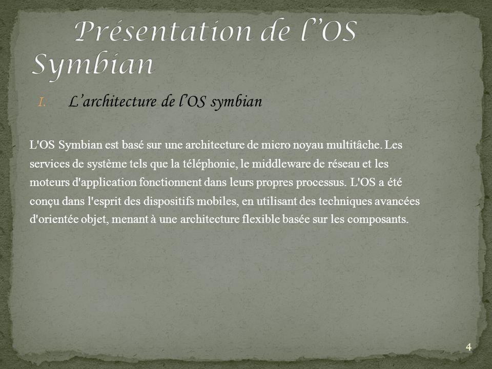 I. Larchitecture de lOS symbian L'OS Symbian est basé sur une architecture de micro noyau multitâche. Les services de système tels que la téléphonie,