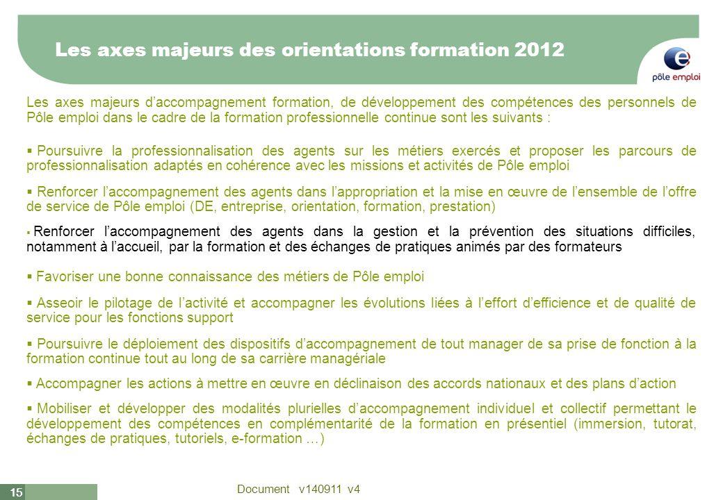 15 Document v140911 v4 15 Les axes majeurs daccompagnement formation, de développement des compétences des personnels de Pôle emploi dans le cadre de