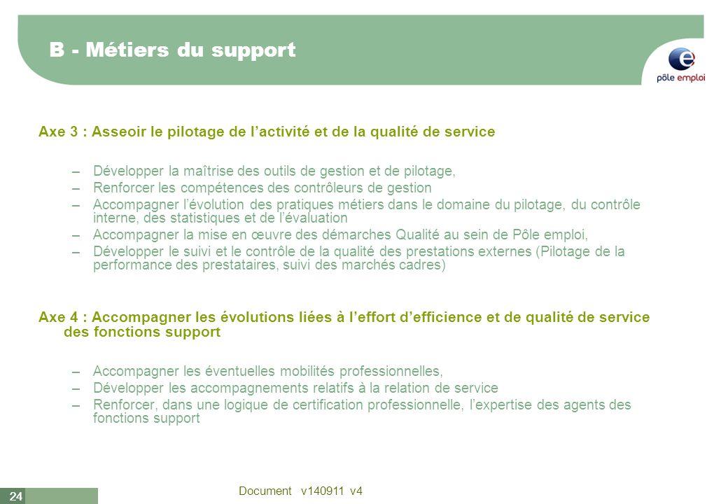 24 Document v140911 v4 24 Axe 3 : Asseoir le pilotage de lactivité et de la qualité de service –Développer la maîtrise des outils de gestion et de pil