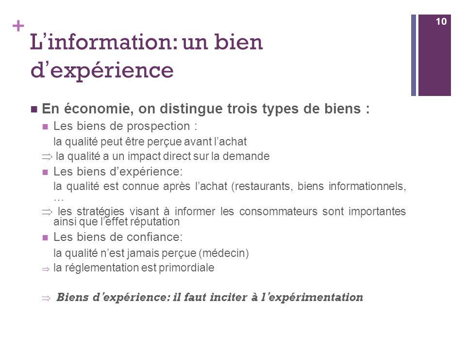 + L information: un bien d expérience En économie, on distingue trois types de biens : Les biens de prospection : la qualité peut être perçue avant la