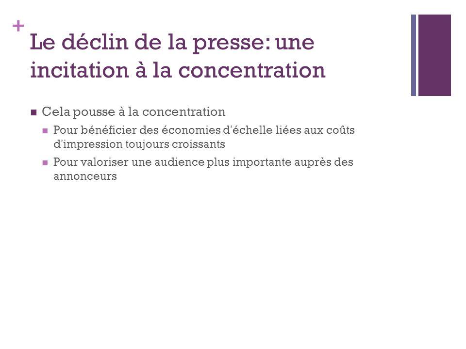 + Le déclin de la presse: une incitation à la concentration Cela pousse à la concentration Pour bénéficier des économies d échelle liées aux coûts d i