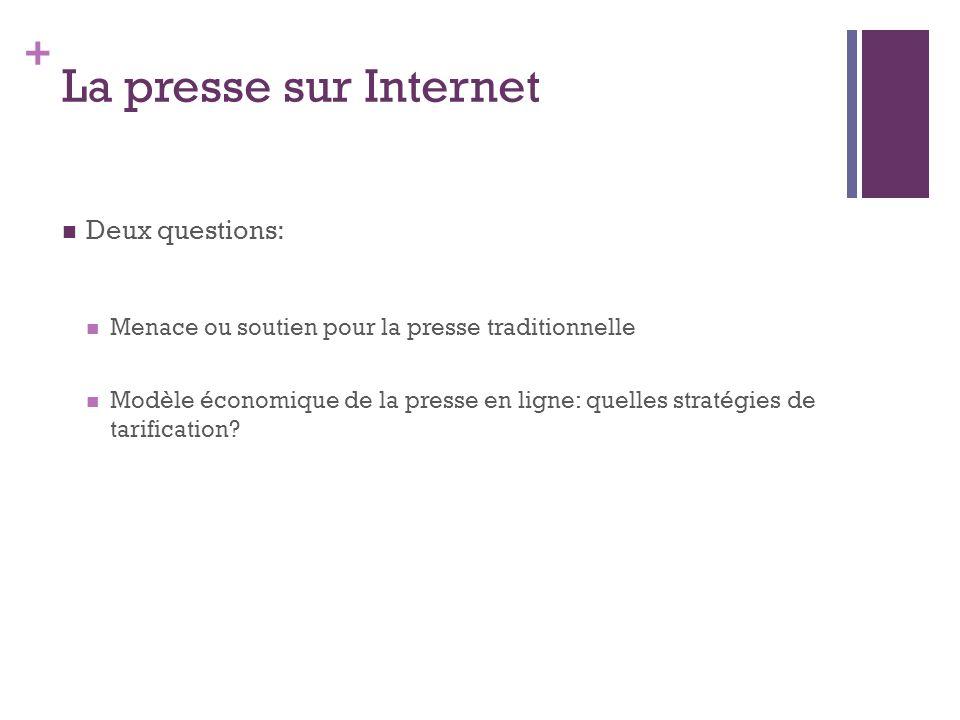+ La presse sur Internet Deux questions: Menace ou soutien pour la presse traditionnelle Modèle économique de la presse en ligne: quelles stratégies de tarification?