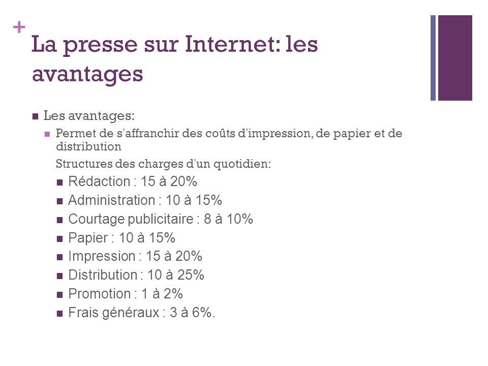 + La presse sur Internet: les avantages Les avantages: Permet de s affranchir des coûts d impression, de papier et de distribution Structures des char