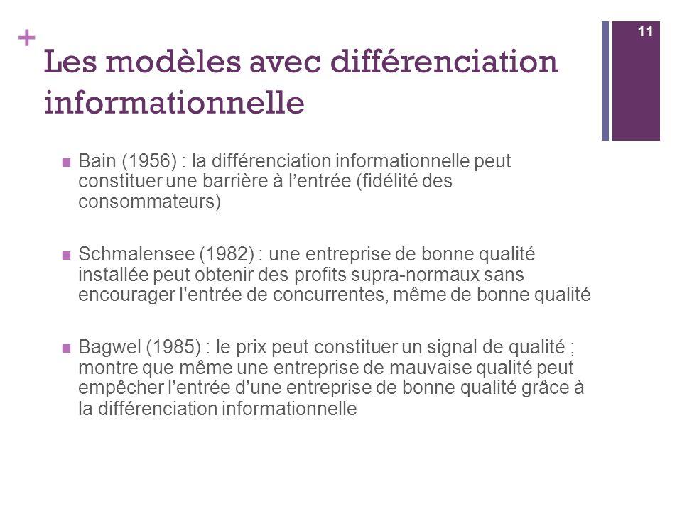 + Les modèles avec différenciation informationnelle Bain (1956) : la différenciation informationnelle peut constituer une barrière à lentrée (fidélité des consommateurs) Schmalensee (1982) : une entreprise de bonne qualité installée peut obtenir des profits supra-normaux sans encourager lentrée de concurrentes, même de bonne qualité Bagwel (1985) : le prix peut constituer un signal de qualité ; montre que même une entreprise de mauvaise qualité peut empêcher lentrée dune entreprise de bonne qualité grâce à la différenciation informationnelle 11