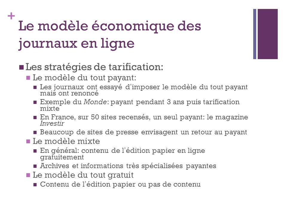 + Le modèle économique des journaux en ligne Les stratégies de tarification: Le modèle du tout payant: Les journaux ont essayé d imposer le modèle du