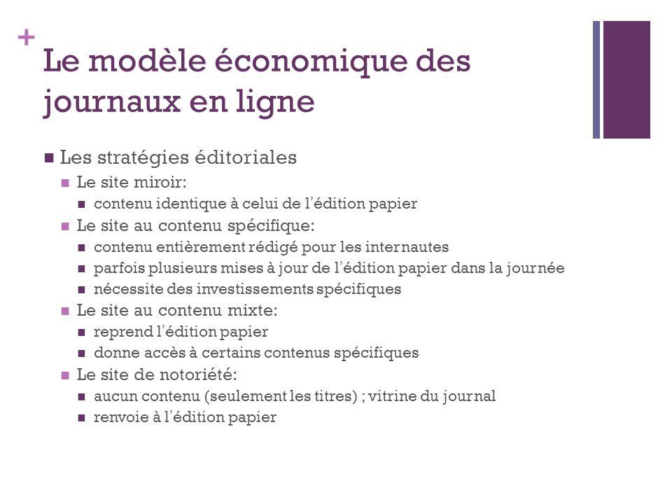 + Le modèle économique des journaux en ligne Les stratégies éditoriales Le site miroir: contenu identique à celui de l édition papier Le site au conte
