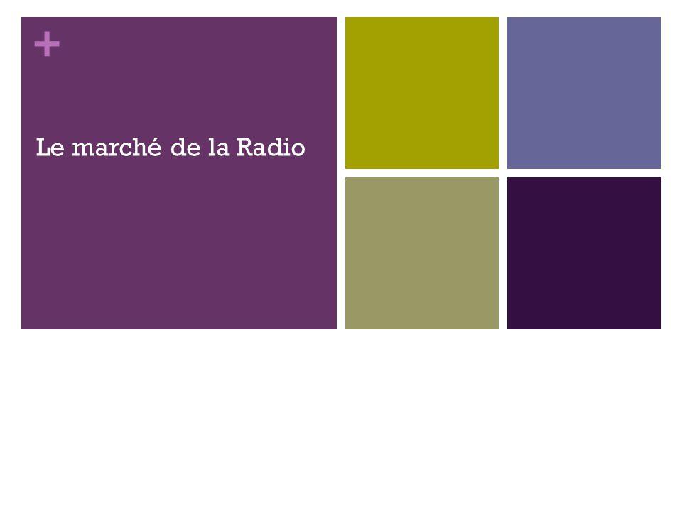 + Le marché de la Radio 116