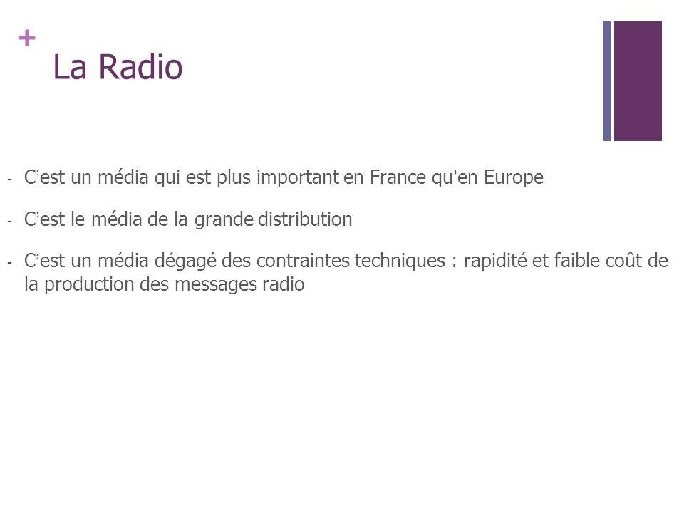+ La Radio - Cest un média qui est plus important en France quen Europe - Cest le média de la grande distribution - Cest un média dégagé des contraintes techniques : rapidité et faible coût de la production des messages radio