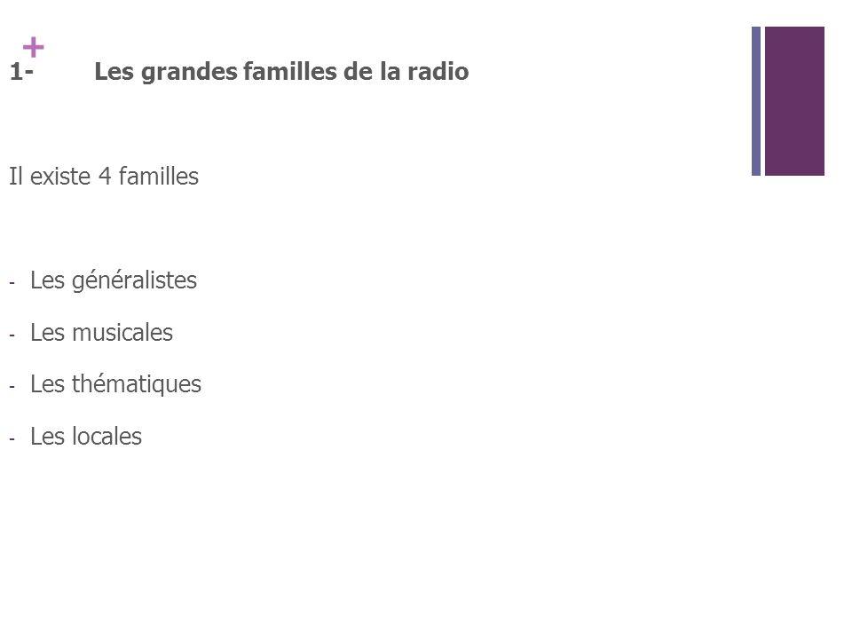 + 1-Les grandes familles de la radio Il existe 4 familles - Les généralistes - Les musicales - Les thématiques - Les locales