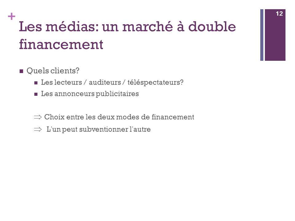 + Les médias: un marché à double financement Quels clients? Les lecteurs / auditeurs / téléspectateurs? Les annonceurs publicitaires Choix entre les d