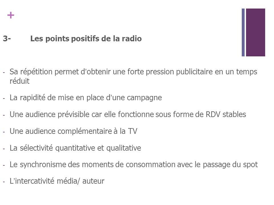 + 3-Les points positifs de la radio - Sa répétition permet dobtenir une forte pression publicitaire en un temps réduit - La rapidité de mise en place dune campagne - Une audience prévisible car elle fonctionne sous forme de RDV stables - Une audience complémentaire à la TV - La sélectivité quantitative et qualitative - Le synchronisme des moments de consommation avec le passage du spot - Lintercativité média/ auteur