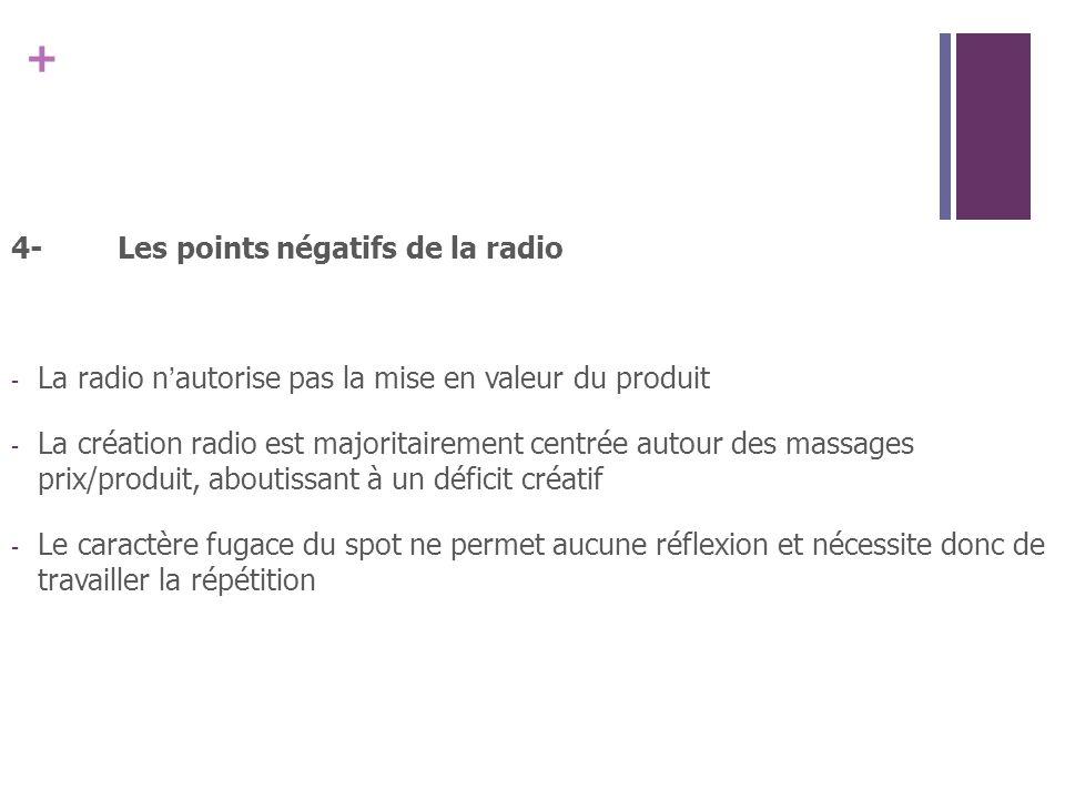 + 4-Les points négatifs de la radio - La radio nautorise pas la mise en valeur du produit - La création radio est majoritairement centrée autour des massages prix/produit, aboutissant à un déficit créatif - Le caractère fugace du spot ne permet aucune réflexion et nécessite donc de travailler la répétition
