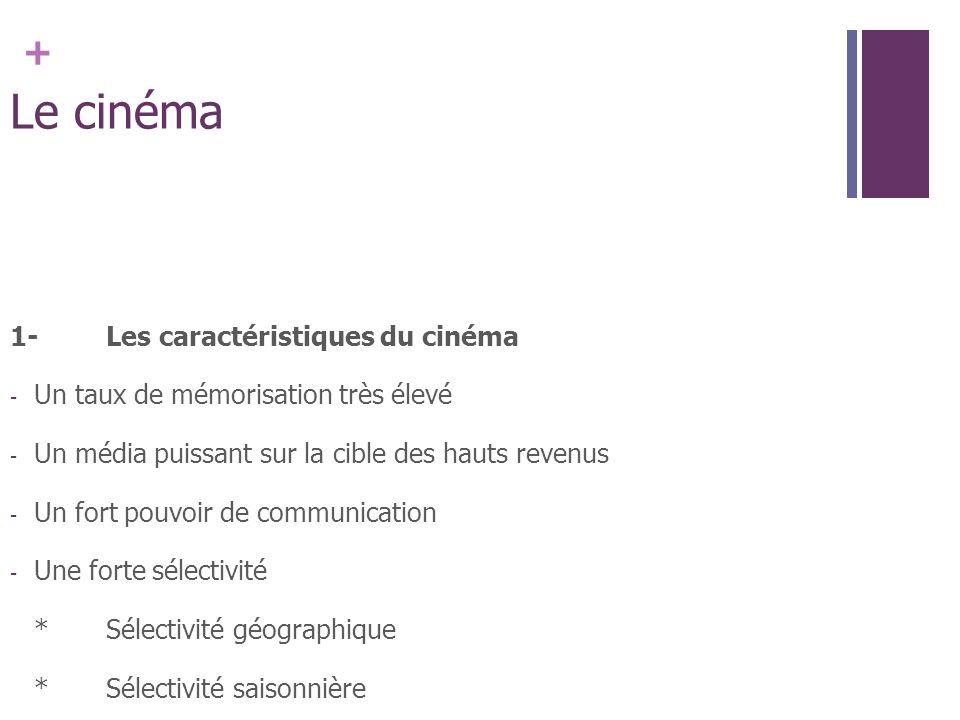 + Le cinéma 1-Les caractéristiques du cinéma - Un taux de mémorisation très élevé - Un média puissant sur la cible des hauts revenus - Un fort pouvoir