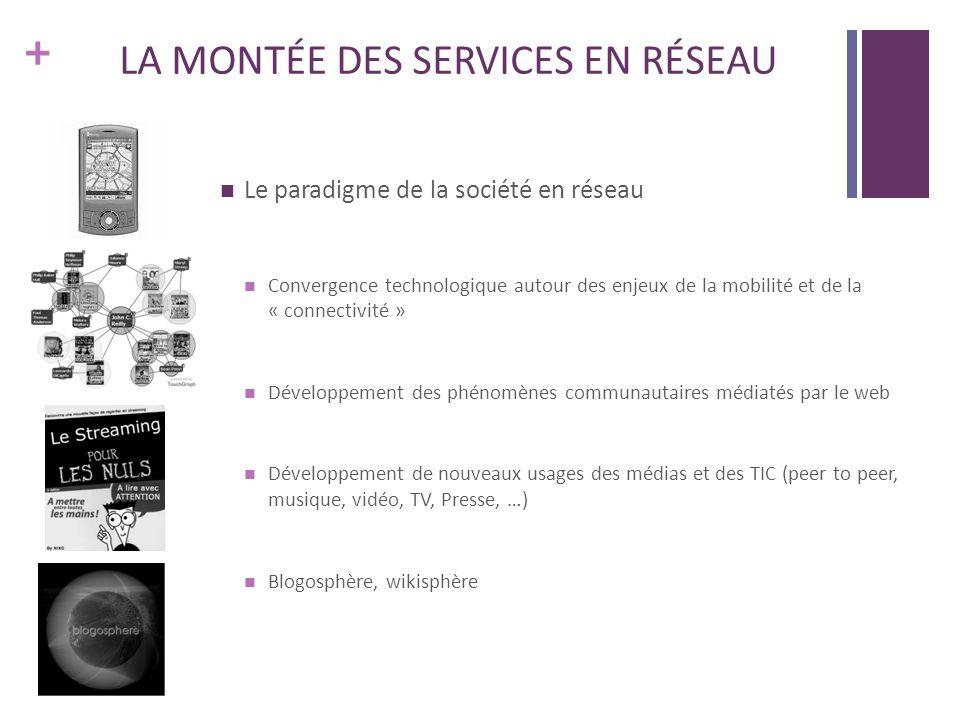 + LA MONTÉE DES SERVICES EN RÉSEAU Le paradigme de la société en réseau Convergence technologique autour des enjeux de la mobilité et de la « connecti