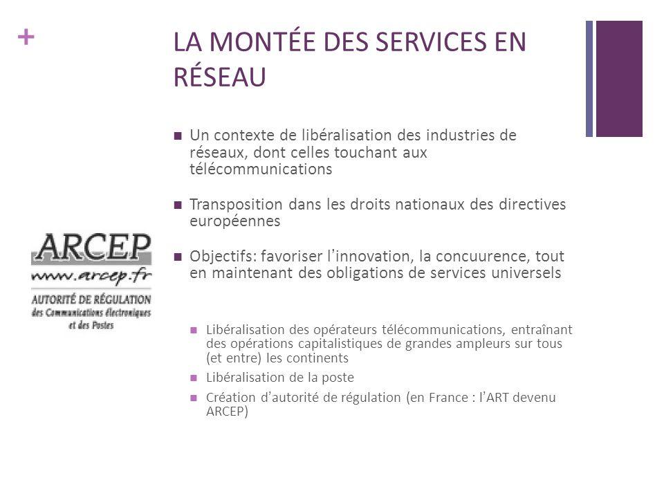 + LA MONTÉE DES SERVICES EN RÉSEAU Un contexte de libéralisation des industries de réseaux, dont celles touchant aux télécommunications Transposition