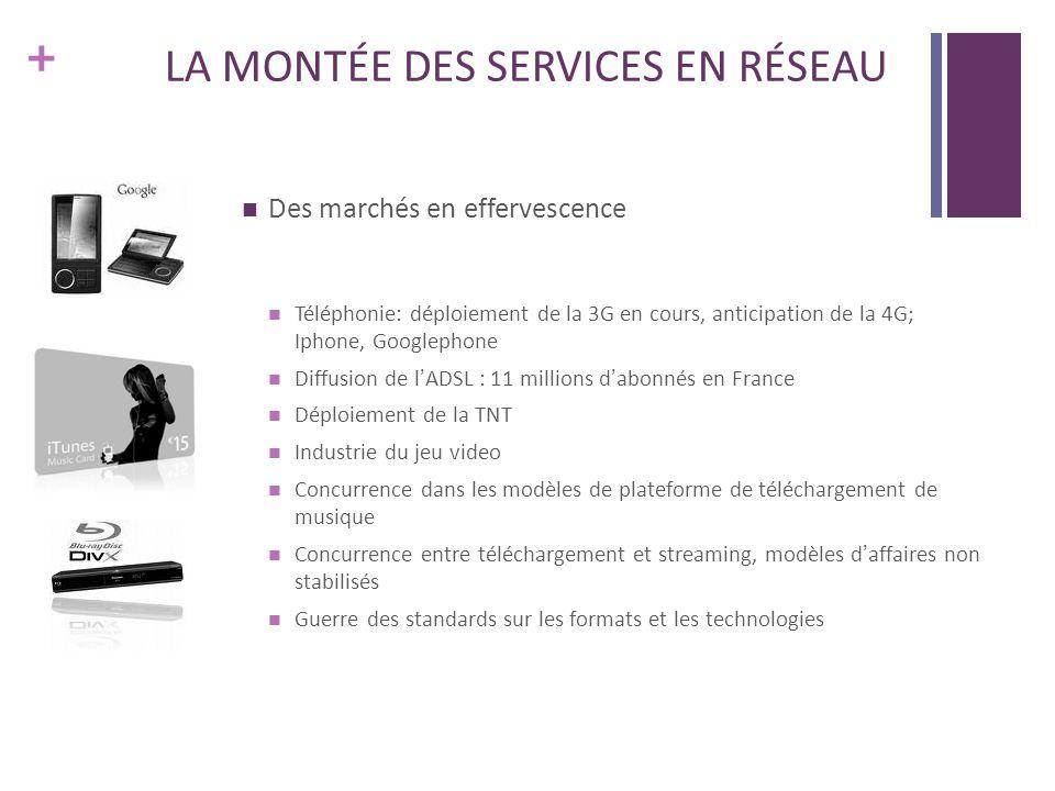 + LA MONTÉE DES SERVICES EN RÉSEAU Des marchés en effervescence Téléphonie: déploiement de la 3G en cours, anticipation de la 4G; Iphone, Googlephone