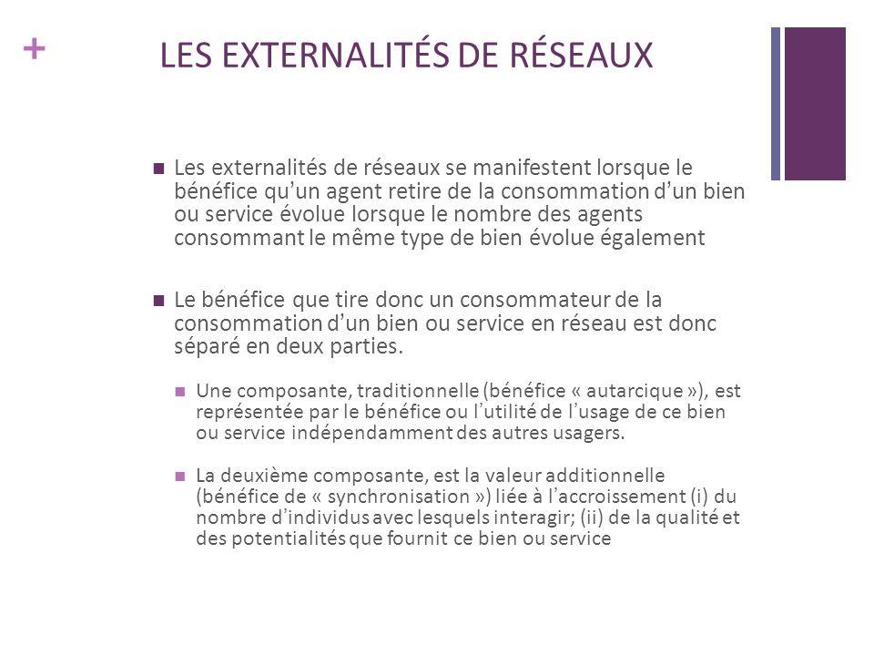 + LES EXTERNALITÉS DE RÉSEAUX Les externalités de réseaux se manifestent lorsque le bénéfice quun agent retire de la consommation dun bien ou service