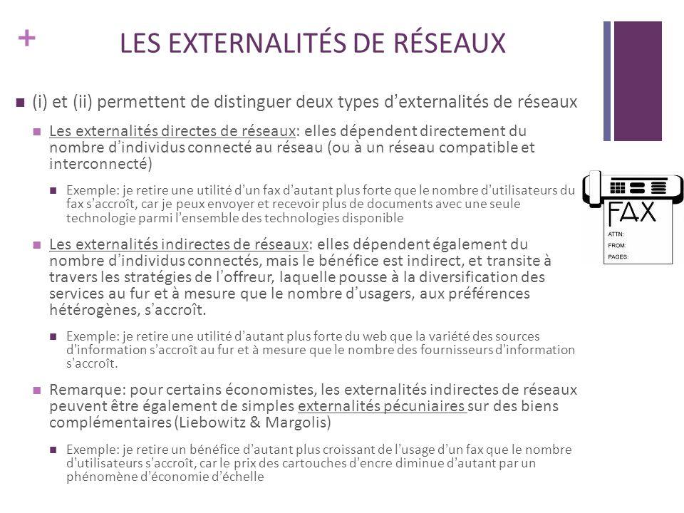 + LES EXTERNALITÉS DE RÉSEAUX (i) et (ii) permettent de distinguer deux types dexternalités de réseaux Les externalités directes de réseaux: elles dép