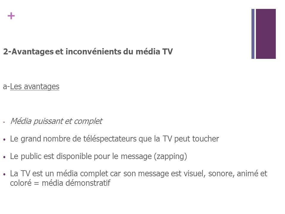 + 2-Avantages et inconvénients du média TV a-Les avantages - Média puissant et complet Le grand nombre de téléspectateurs que la TV peut toucher Le pu