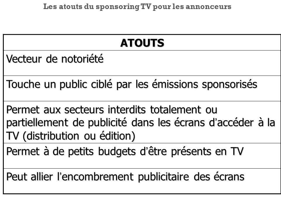 Les atouts du sponsoring TV pour les annonceursATOUTS Vecteur de notoriété Touche un public ciblé par les émissions sponsorisés Permet aux secteurs in
