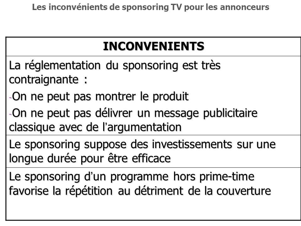 Les inconvénients de sponsoring TV pour les annonceursINCONVENIENTS La réglementation du sponsoring est très contraignante : - On ne peut pas montrer