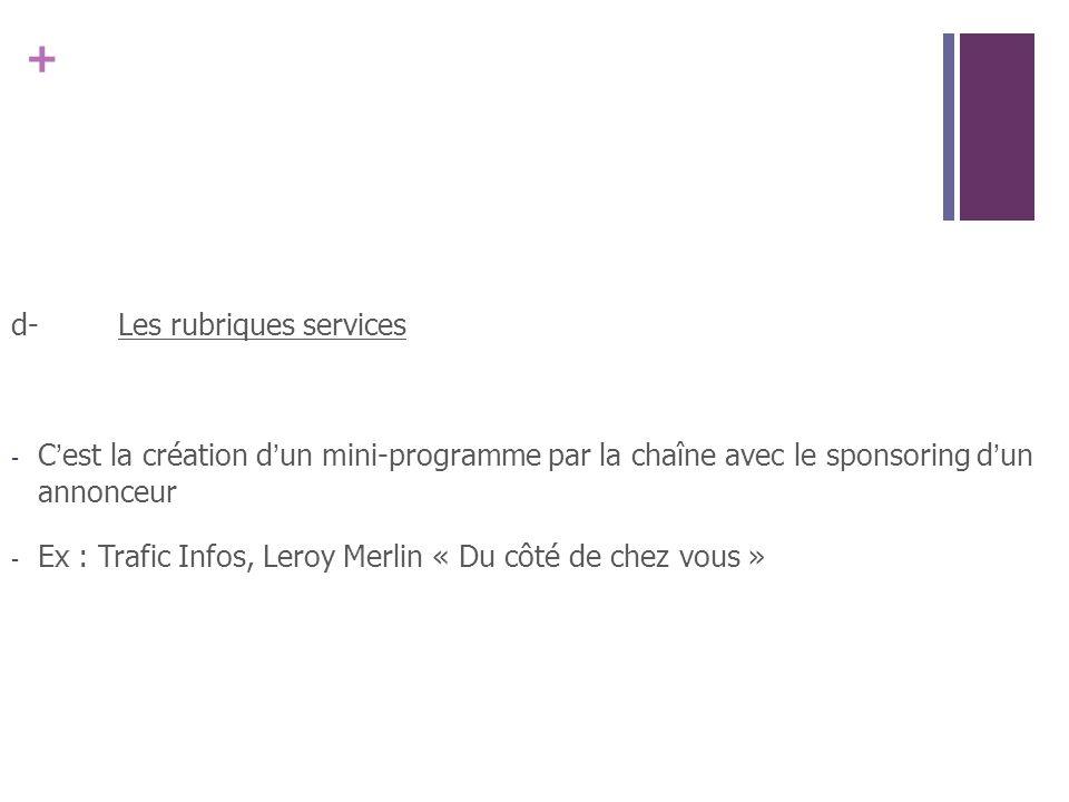+ d-Les rubriques services - Cest la création dun mini-programme par la chaîne avec le sponsoring dun annonceur - Ex : Trafic Infos, Leroy Merlin « Du côté de chez vous »