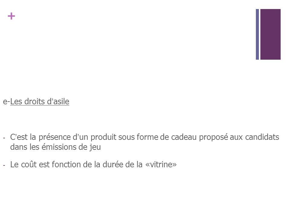 + e-Les droits dasile - Cest la présence dun produit sous forme de cadeau proposé aux candidats dans les émissions de jeu - Le coût est fonction de la durée de la «vitrine»