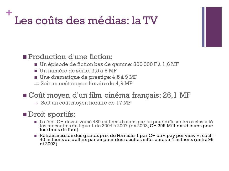 + Les coûts des médias: la TV Production d une fiction: Un épisode de fiction bas de gamme: 800 000 F à 1,6 MF Un numéro de série: 2,5 à 6 MF Une dramatique de prestige: 4,5 à 9 MF Soit un coût moyen horaire de 4,9 MF Coût moyen d un film cinéma français: 26,1 MF Soit un coût moyen horaire de 17 MF Droit sportifs: Le foot: C+ devait versé 480 millions d euros par an pour diffuser en exclusivité les rencontres de ligue 1 de 2004 à 2007 (en 2003, C+ 299 Millions d euros pour les droits du foot).