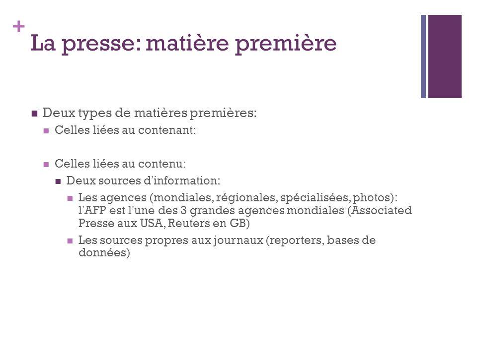 + La presse: matière première Deux types de matières premières: Celles liées au contenant: Celles liées au contenu: Deux sources d information: Les ag