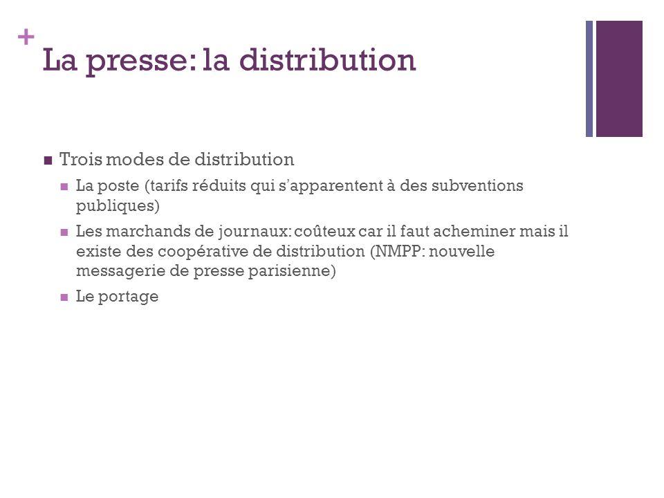 + La presse: la distribution Trois modes de distribution La poste (tarifs réduits qui s apparentent à des subventions publiques) Les marchands de journaux: coûteux car il faut acheminer mais il existe des coopérative de distribution (NMPP: nouvelle messagerie de presse parisienne) Le portage