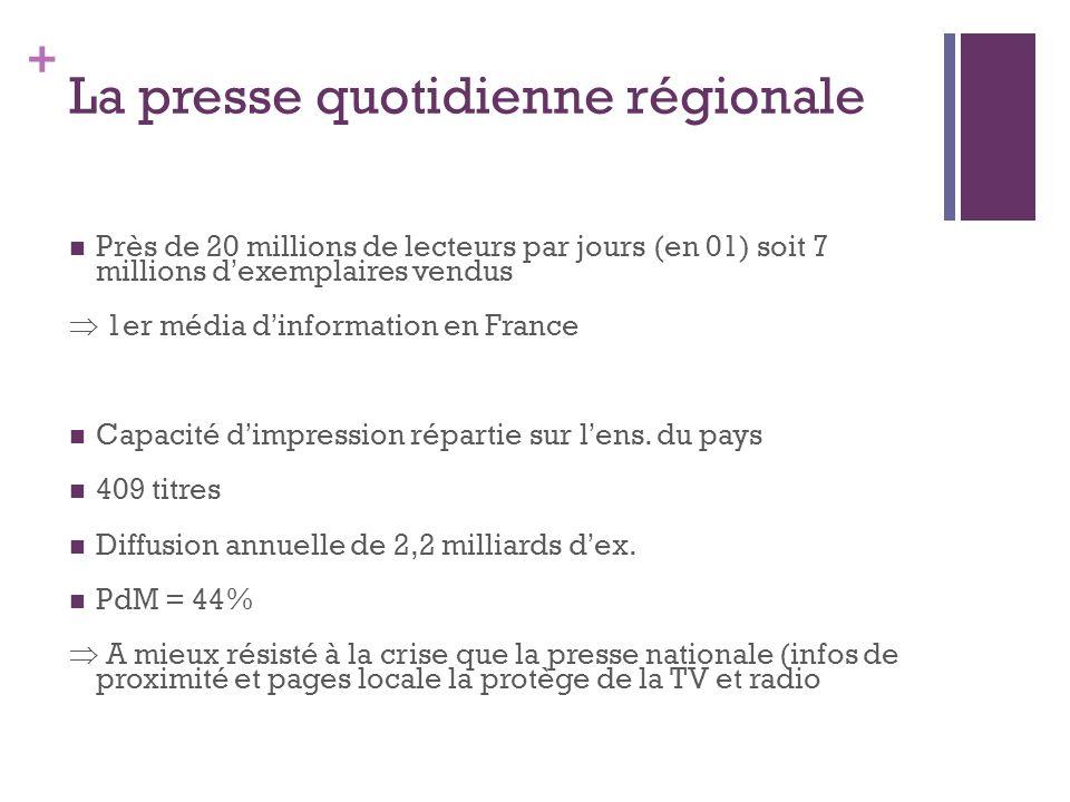 + La presse quotidienne régionale Près de 20 millions de lecteurs par jours (en 01) soit 7 millions d exemplaires vendus 1er média d information en Fr