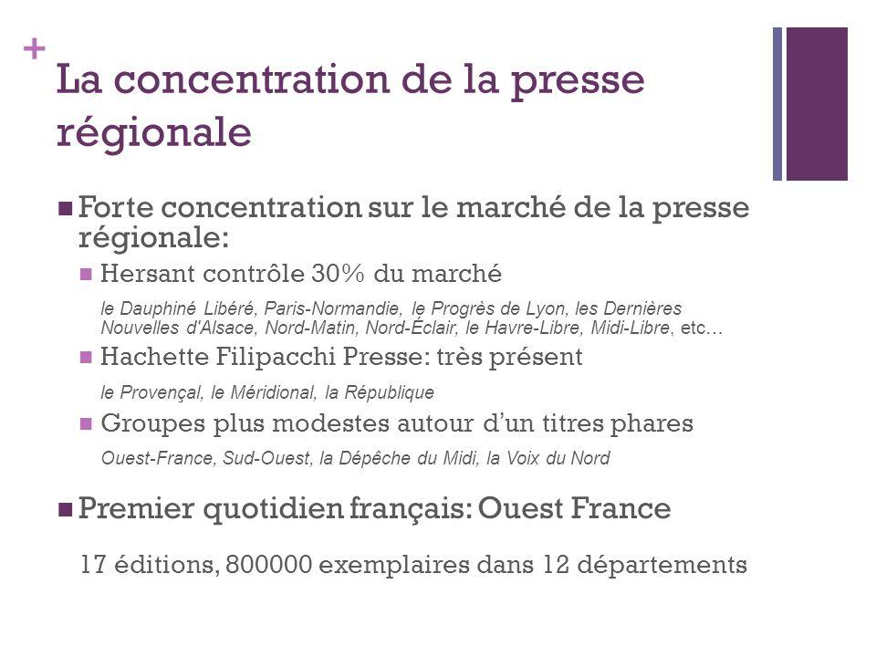 + La concentration de la presse régionale Forte concentration sur le marché de la presse régionale: Hersant contrôle 30% du marché le Dauphiné Libéré,