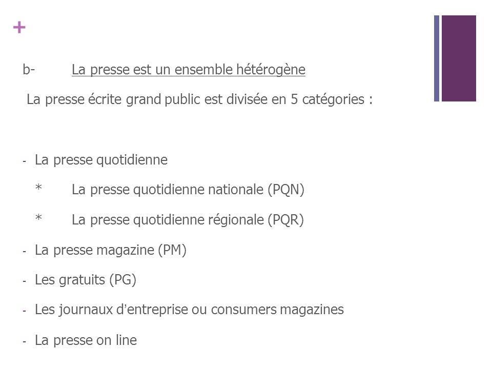 + b-La presse est un ensemble hétérogène La presse écrite grand public est divisée en 5 catégories : - La presse quotidienne *La presse quotidienne nationale (PQN) *La presse quotidienne régionale (PQR) - La presse magazine (PM) - Les gratuits (PG) - Les journaux dentreprise ou consumers magazines - La presse on line