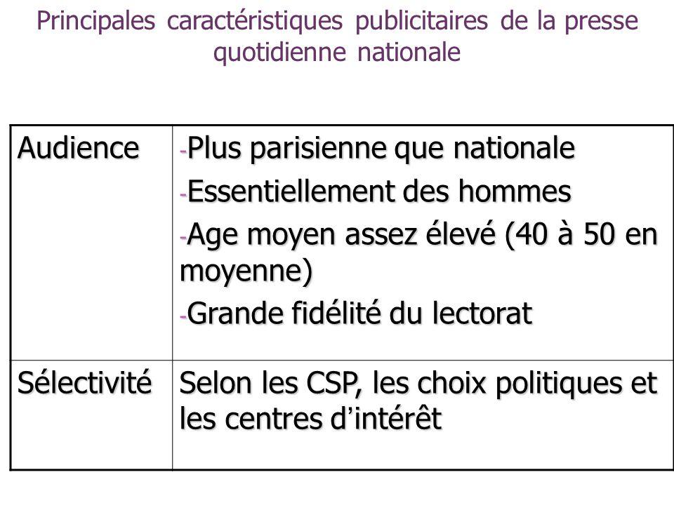 Principales caractéristiques publicitaires de la presse quotidienne nationaleAudience - Plus parisienne que nationale - Essentiellement des hommes - Age moyen assez élevé (40 à 50 en moyenne) - Grande fidélité du lectorat Sélectivité Selon les CSP, les choix politiques et les centres dintérêt