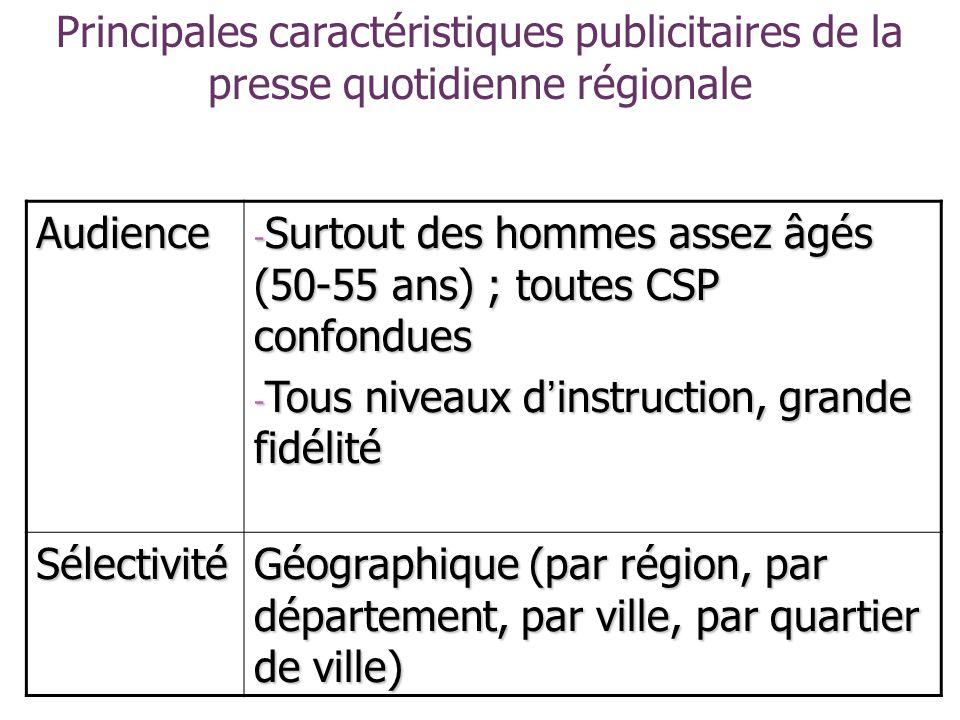 Principales caractéristiques publicitaires de la presse quotidienne régionaleAudience - Surtout des hommes assez âgés (50-55 ans) ; toutes CSP confond