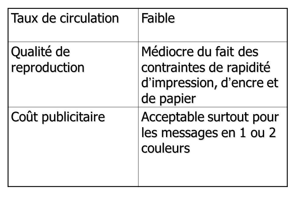 Taux de circulation Faible Qualité de reproduction Médiocre du fait des contraintes de rapidité dimpression, dencre et de papier Coût publicitaire Acc