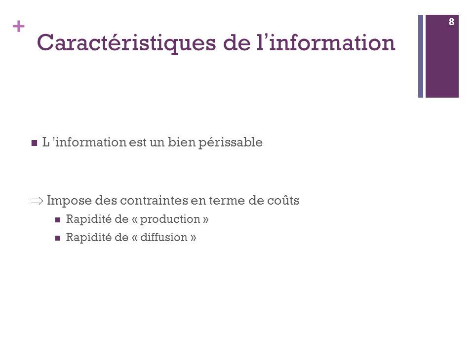 + Caractéristiques de l information L information est un bien périssable Impose des contraintes en terme de coûts Rapidité de « production » Rapidité de « diffusion » 8