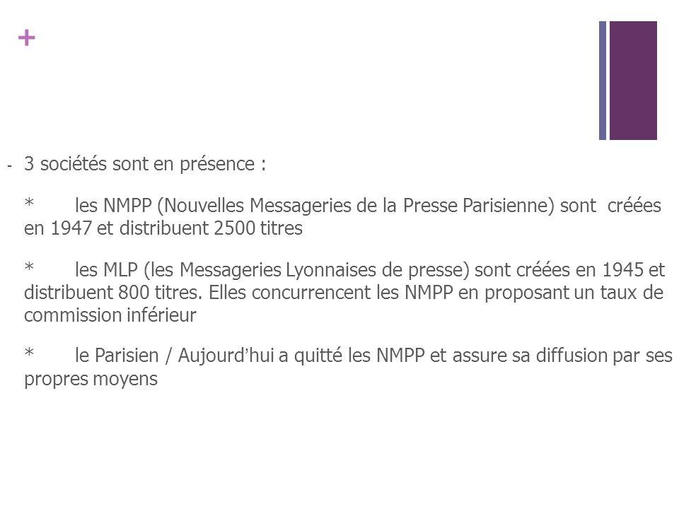 + - 3 sociétés sont en présence : *les NMPP (Nouvelles Messageries de la Presse Parisienne) sont créées en 1947 et distribuent 2500 titres *les MLP (les Messageries Lyonnaises de presse) sont créées en 1945 et distribuent 800 titres.
